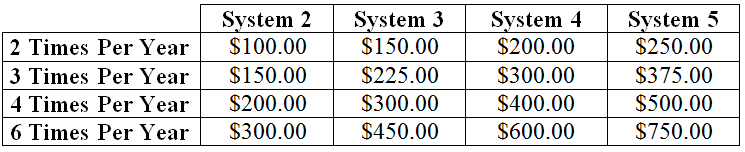 pricing for yearly package